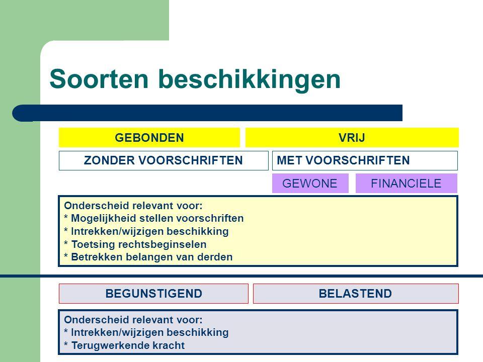 Soorten relaties met bijpassend objectief recht OVERHEID BURGER RECHTSPERSOON PUBLIEKRECHT (STAATSRECHT + BESTUURSRECHT) PRIVAATRECHT (CONTRACTENRECHT + GOEDERENRECHT) RECHTSPERSONENRECHT EUROPA EUROPEES RECHT