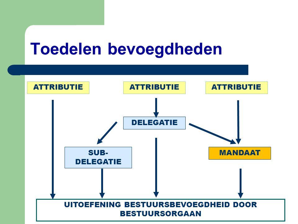 Toedelen bevoegdheden ATTRIBUTIE DELEGATIE MANDAAT UITOEFENING BESTUURSBEVOEGDHEID DOOR BESTUURSORGAAN SUB- DELEGATIE