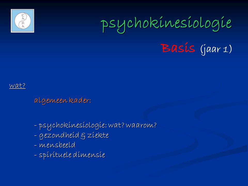 psychokinesiologie psychokinesiologie wat? algemeen kader: - psychokinesiologie: wat? waarom? - gezondheid & ziekte - mensbeeld - spirituele dimensie
