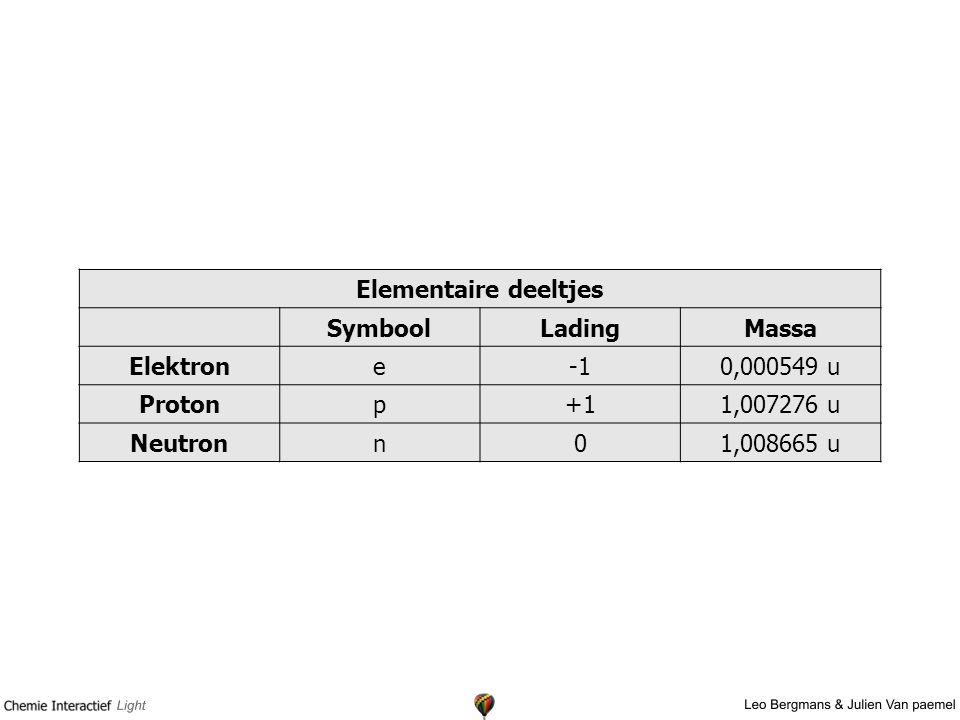 Elementaire deeltjes SymboolLadingMassa Elektrone0,000549 u Protonp+11,007276 u Neutronn01,008665 u