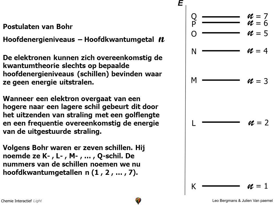 Postulaten van Bohr Hoofdenergieniveaus – Hoofdkwantumgetal n De elektronen kunnen zich overeenkomstig de kwantumtheorie slechts op bepaalde hoofdenergieniveaus (schillen) bevinden waar ze geen energie uitstralen.