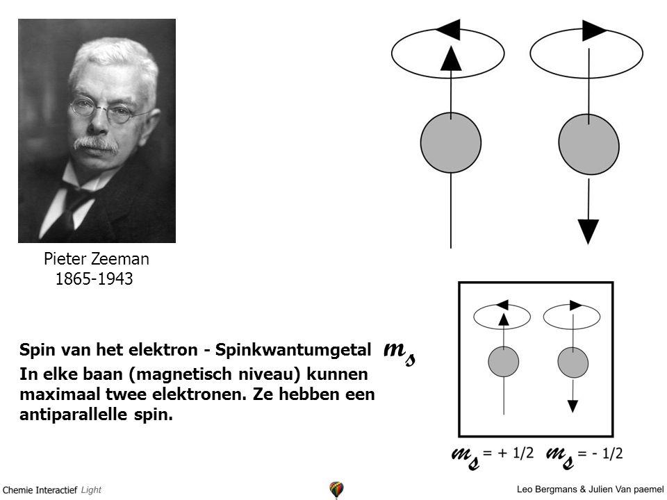 Pieter Zeeman 1865-1943 Spin van het elektron - Spinkwantumgetal m s In elke baan (magnetisch niveau) kunnen maximaal twee elektronen.