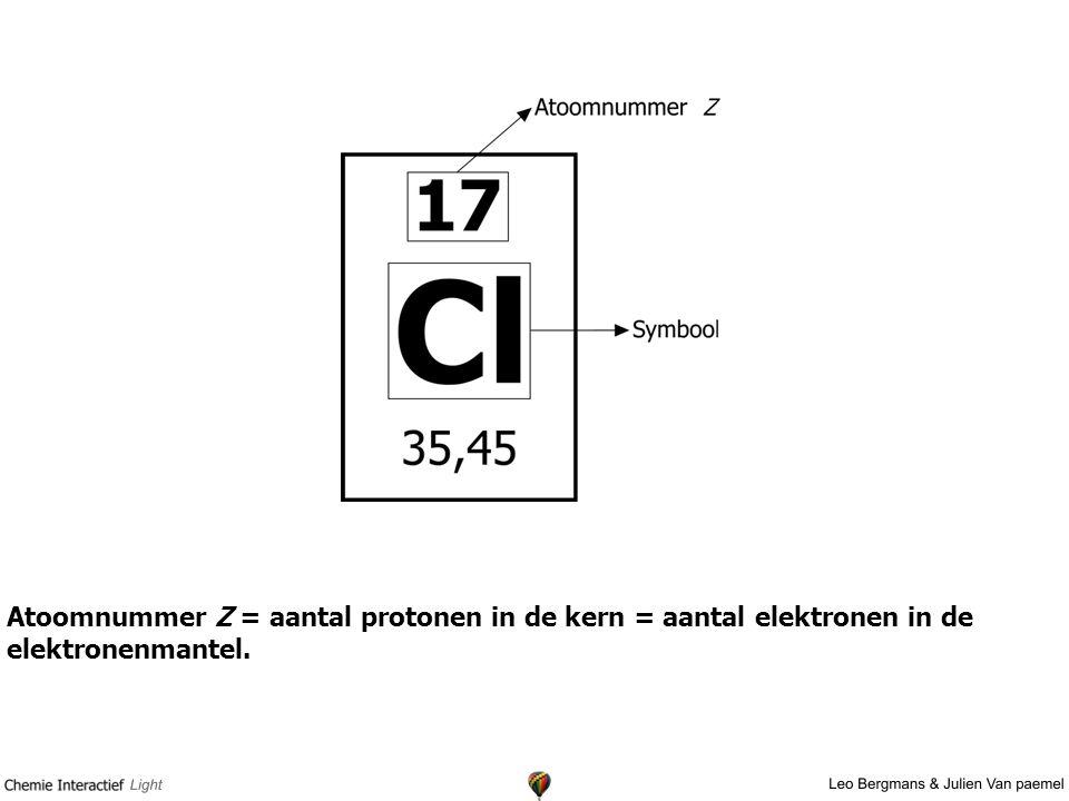 Atoomnummer Z = aantal protonen in de kern = aantal elektronen in de elektronenmantel.
