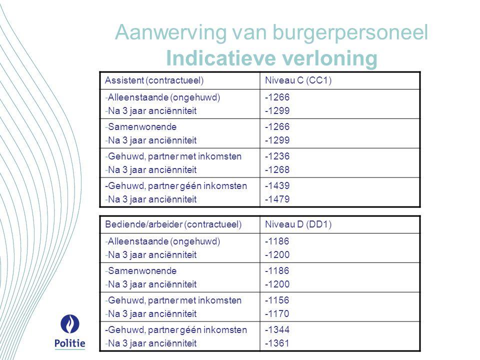 Aanwerving van burgerpersoneel Indicatieve verloning Assistent (contractueel)Niveau C (CC1) -Alleenstaande (ongehuwd) -Na 3 jaar anciënniteit -1266 -1299 -Samenwonende -Na 3 jaar anciënniteit -1266 -1299 -Gehuwd, partner met inkomsten -Na 3 jaar anciënniteit -1236 -1268 -Gehuwd, partner géén inkomsten -Na 3 jaar anciënniteit -1439 -1479 Bediende/arbeider (contractueel)Niveau D (DD1) -Alleenstaande (ongehuwd) -Na 3 jaar anciënniteit -1186 -1200 -Samenwonende -Na 3 jaar anciënniteit -1186 -1200 -Gehuwd, partner met inkomsten -Na 3 jaar anciënniteit -1156 -1170 -Gehuwd, partner géén inkomsten -Na 3 jaar anciënniteit -1344 -1361