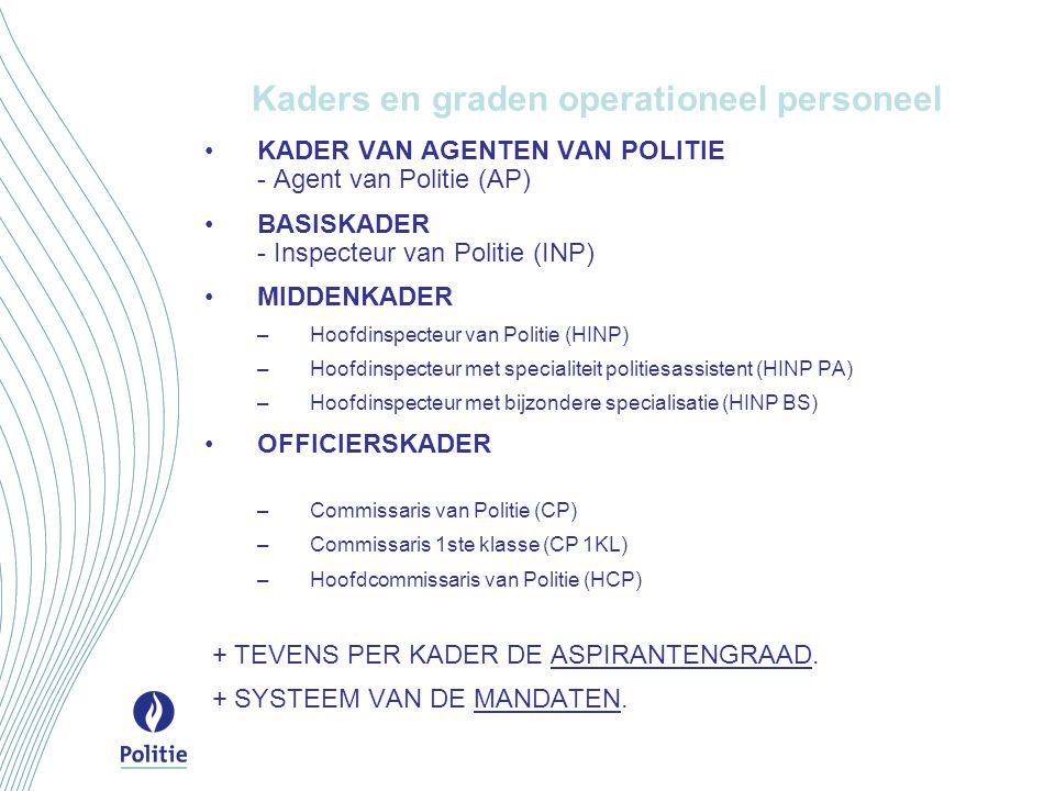 Kaders en graden operationeel personeel •KADER VAN AGENTEN VAN POLITIE - Agent van Politie (AP) •BASISKADER - Inspecteur van Politie (INP) •MIDDENKADER –Hoofdinspecteur van Politie (HINP) –Hoofdinspecteur met specialiteit politiesassistent (HINP PA) –Hoofdinspecteur met bijzondere specialisatie (HINP BS) •OFFICIERSKADER –Commissaris van Politie (CP) –Commissaris 1ste klasse (CP 1KL) –Hoofdcommissaris van Politie (HCP) + TEVENS PER KADER DE ASPIRANTENGRAAD.