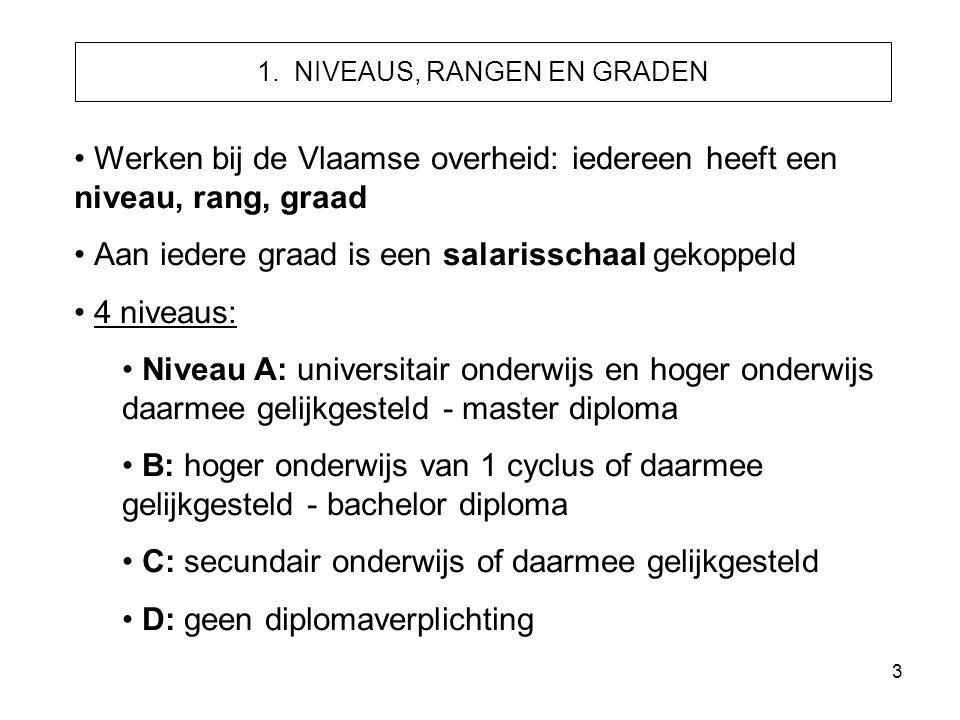 3 1. NIVEAUS, RANGEN EN GRADEN • Werken bij de Vlaamse overheid: iedereen heeft een niveau, rang, graad • Aan iedere graad is een salarisschaal gekopp