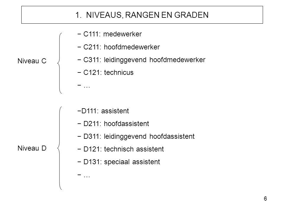 6 1. NIVEAUS, RANGEN EN GRADEN − C111: medewerker − C211: hoofdmedewerker − C311: leidinggevend hoofdmedewerker − C121: technicus − … −D111: assistent