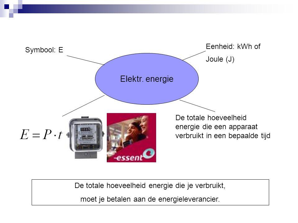 Elektr. energie Symbool: E Eenheid: kWh of Joule (J) De totale hoeveelheid energie die een apparaat verbruikt in een bepaalde tijd De totale hoeveelhe