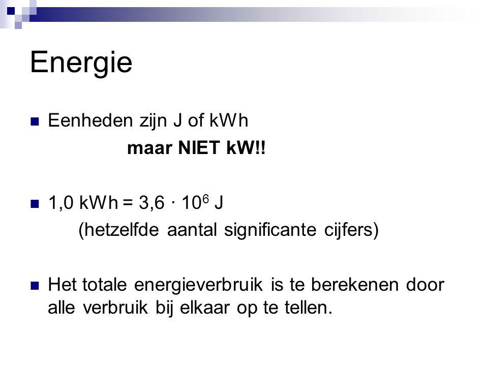 Energie  Eenheden zijn J of kWh maar NIET kW!!  1,0 kWh = 3,6 ∙ 10 6 J (hetzelfde aantal significante cijfers)  Het totale energieverbruik is te be
