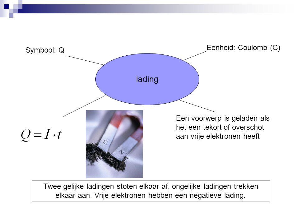 Serie (kort in formules) U tot = U 1 + U 2 + … (De energie wordt verdeeld over de componenten in serie) I tot = I 1 = I 2 = … (De stroom wordt niet gesplitst!)
