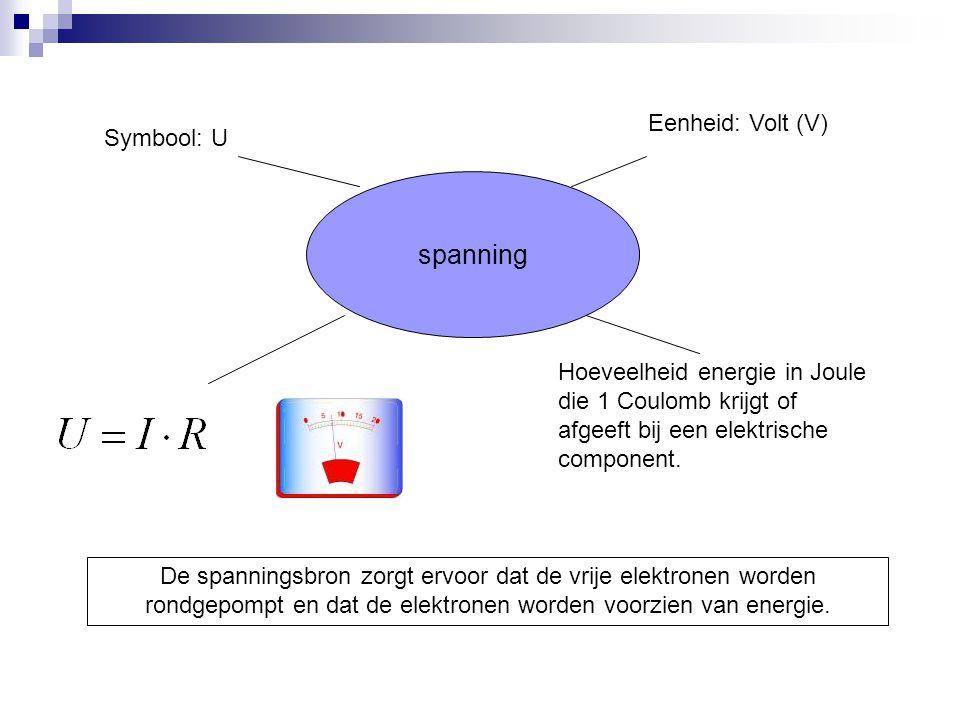 Spanning  De netspanning is U net = 230 V  De energie die de bron(nen) levert (leveren) wordt verbruikt door de overige componenten.