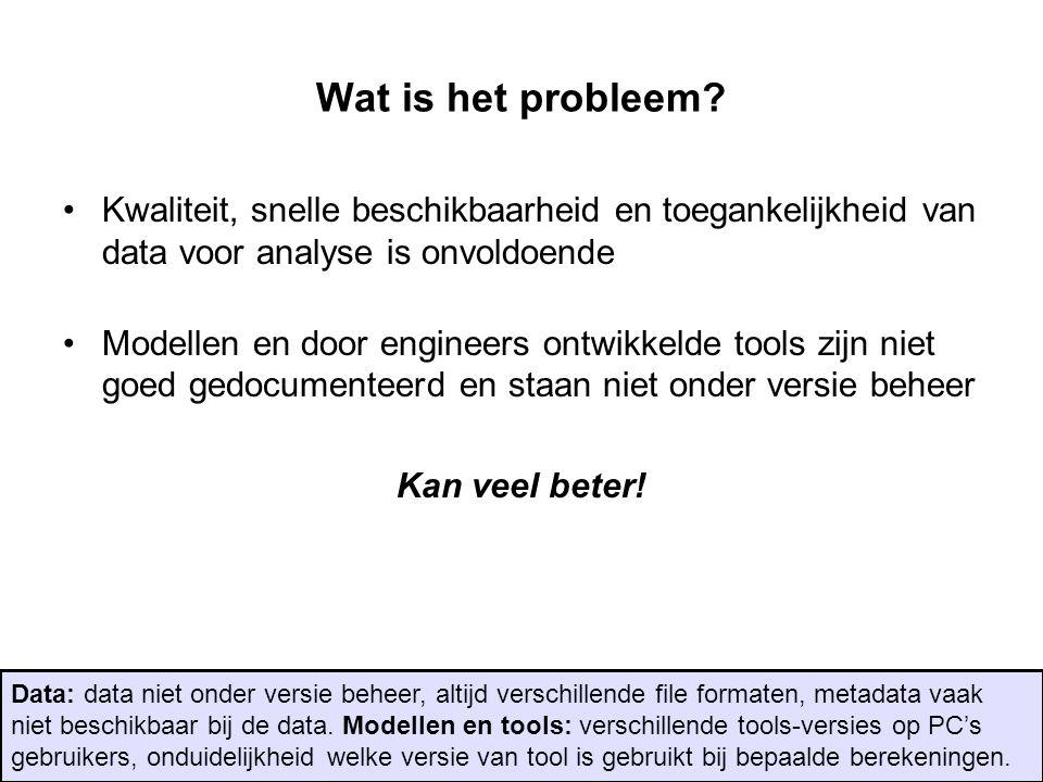 Wat is het probleem? •Kwaliteit, snelle beschikbaarheid en toegankelijkheid van data voor analyse is onvoldoende •Modellen en door engineers ontwikkel