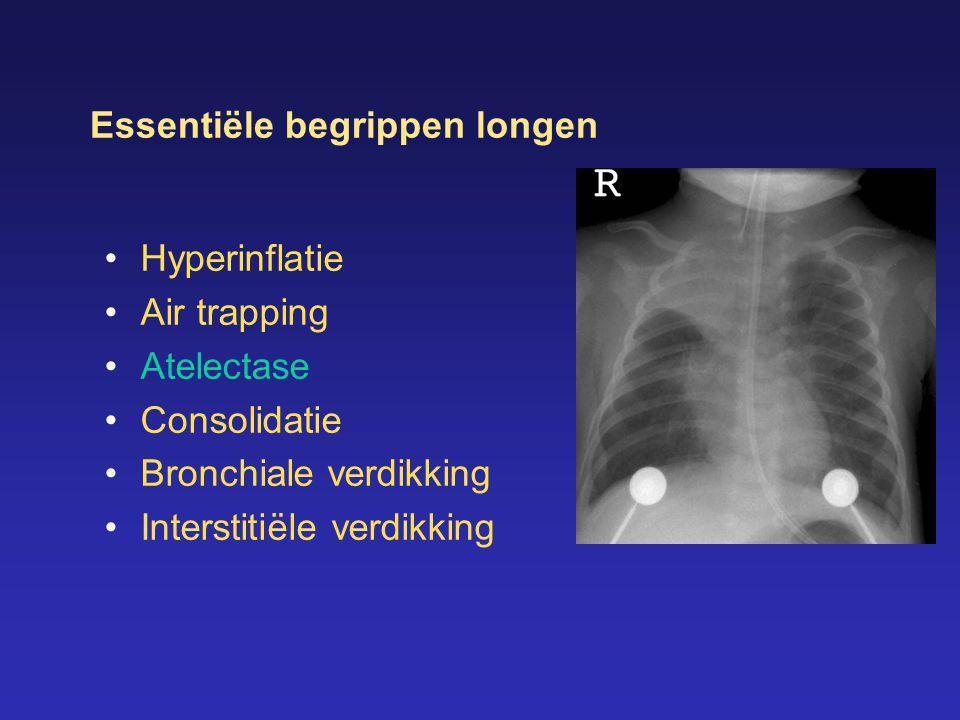 Essentiële begrippen longen •Hyperinflatie •Air trapping •Atelectase •Consolidatie •Bronchiale verdikking •Interstitiële verdikking
