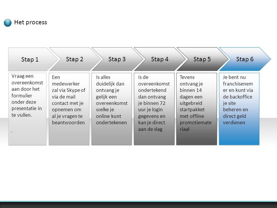 Stap 1 Stap 2Stap 3Stap 4Stap 5Stap 6 Vraag een overeenkomst aan door het formulier onder deze presentatie in te vullen. Een medewerker zal via Skype