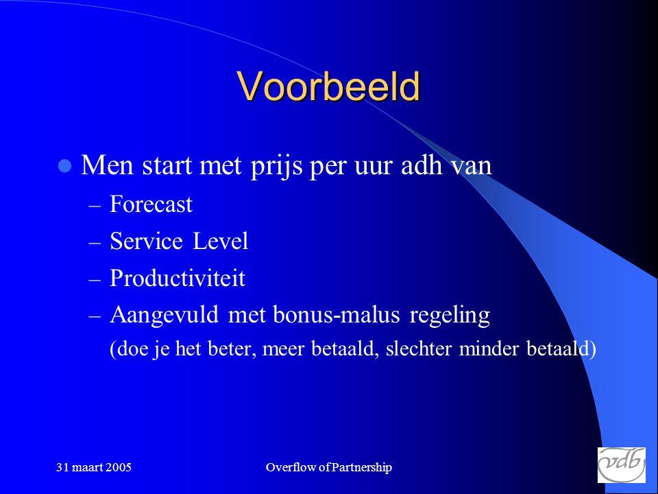 31 maart 2005Overflow of Partnership Voorbeeld  Men start met prijs per uur adh van – Forecast – Service Level – Productiviteit – Aangevuld met bonus-malus regeling (doe je het beter, meer betaald, slechter minder betaald)