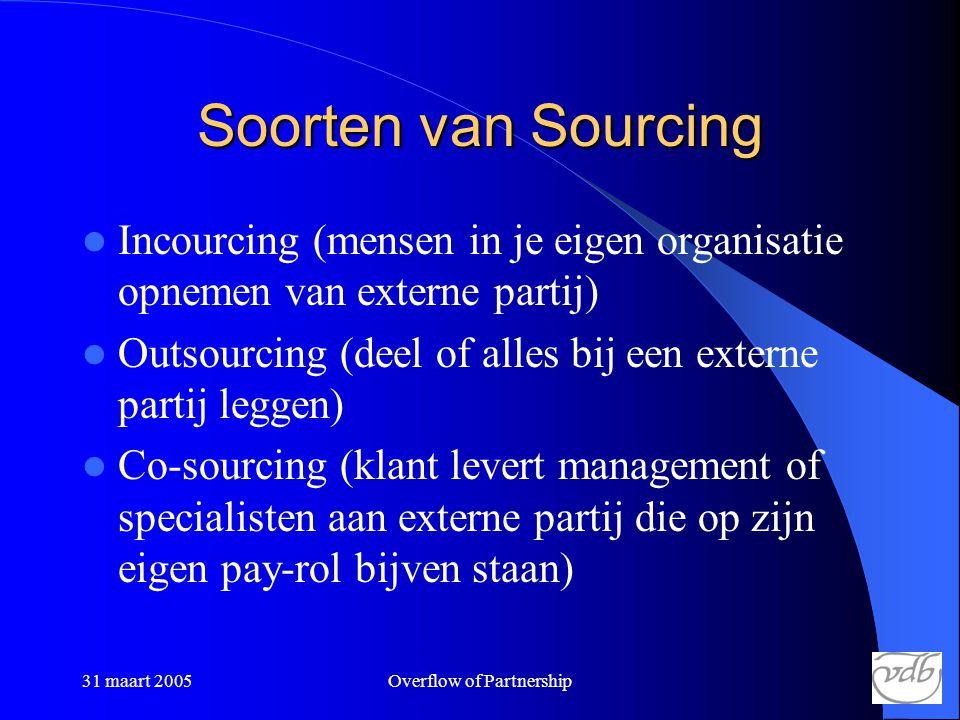 31 maart 2005Overflow of Partnership Soorten van Sourcing  Incourcing (mensen in je eigen organisatie opnemen van externe partij)  Outsourcing (deel of alles bij een externe partij leggen)  Co-sourcing (klant levert management of specialisten aan externe partij die op zijn eigen pay-rol bijven staan)