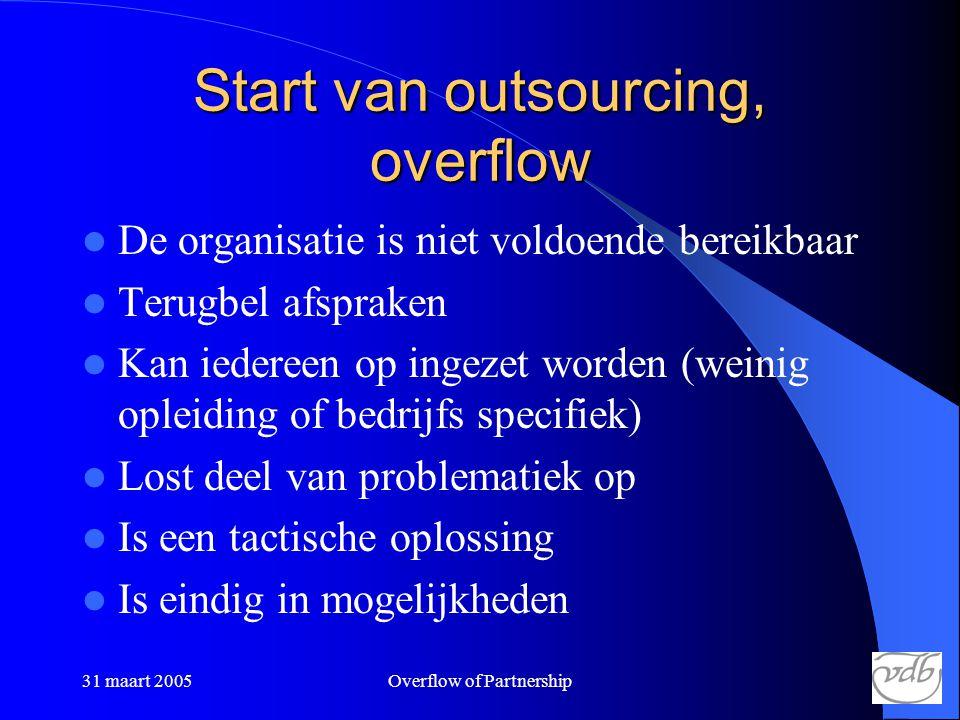 31 maart 2005Overflow of Partnership Start van outsourcing, overflow  De organisatie is niet voldoende bereikbaar  Terugbel afspraken  Kan iedereen