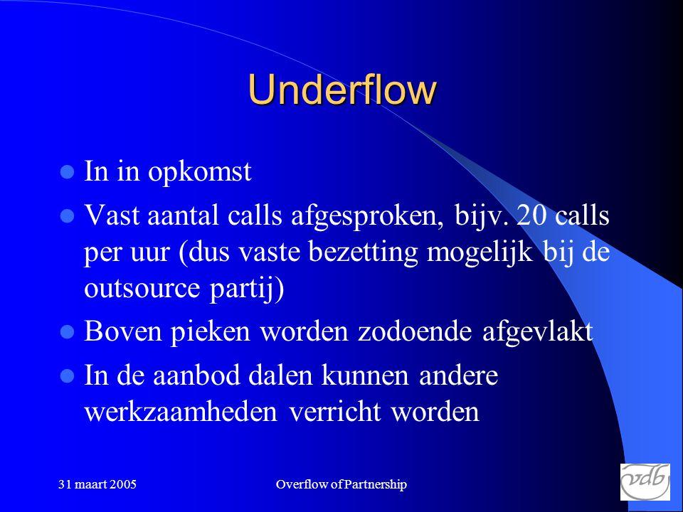 31 maart 2005Overflow of Partnership Underflow  In in opkomst  Vast aantal calls afgesproken, bijv. 20 calls per uur (dus vaste bezetting mogelijk b