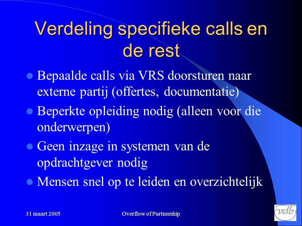 31 maart 2005Overflow of Partnership Verdeling specifieke calls en de rest  Bepaalde calls via VRS doorsturen naar externe partij (offertes, document