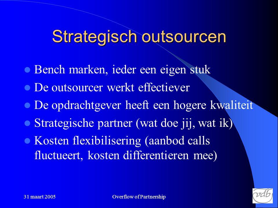 31 maart 2005Overflow of Partnership Strategisch outsourcen  Bench marken, ieder een eigen stuk  De outsourcer werkt effectiever  De opdrachtgever heeft een hogere kwaliteit  Strategische partner (wat doe jij, wat ik)  Kosten flexibilisering (aanbod calls fluctueert, kosten differentieren mee)