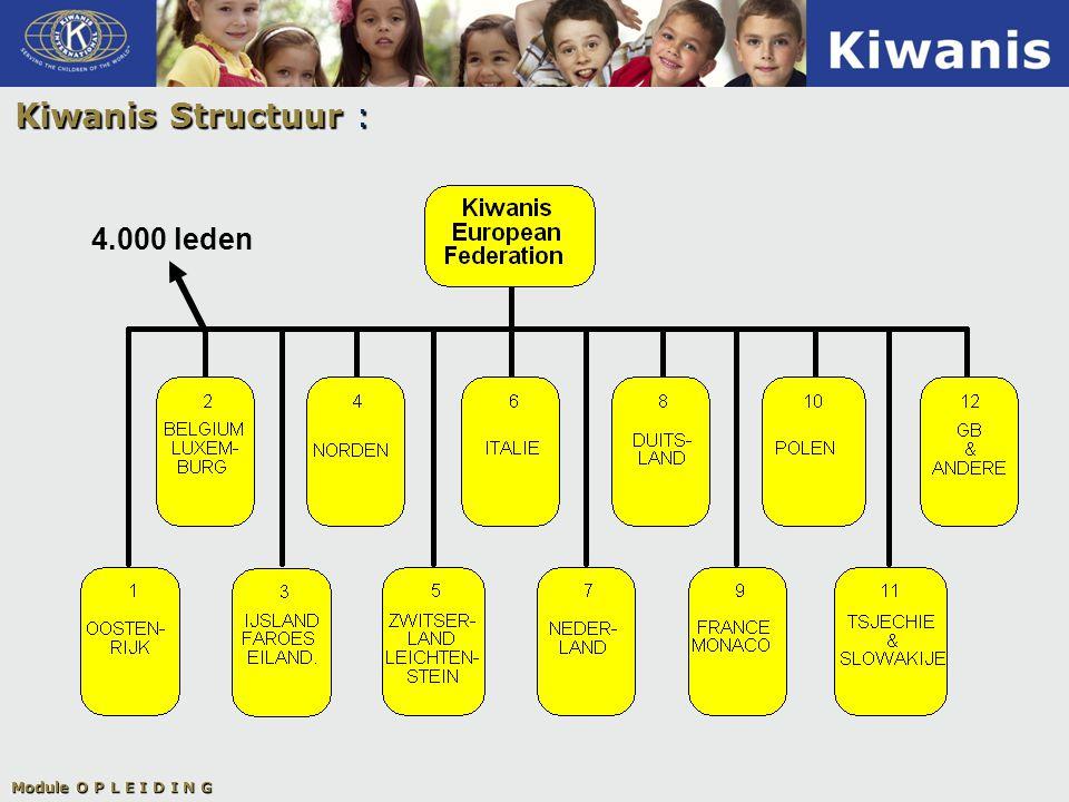4.000 leden Kiwanis Structuur : Module O P L E I D I N G