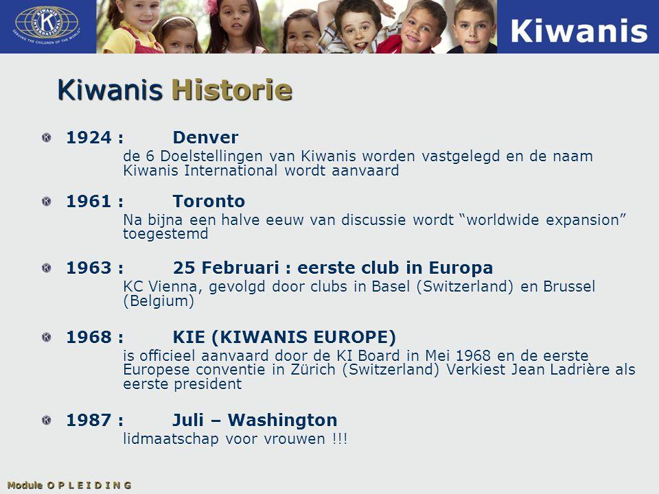 1924 :Denver de 6 Doelstellingen van Kiwanis worden vastgelegd en de naam Kiwanis International wordt aanvaard 1961 :Toronto Na bijna een halve eeuw van discussie wordt worldwide expansion toegestemd 1963 :25 Februari : eerste club in Europa KC Vienna, gevolgd door clubs in Basel (Switzerland) en Brussel (Belgium) 1968 :KIE (KIWANIS EUROPE) is officieel aanvaard door de KI Board in Mei 1968 en de eerste Europese conventie in Zürich (Switzerland) Verkiest Jean Ladrière als eerste president 1987 :Juli – Washington lidmaatschap voor vrouwen !!.