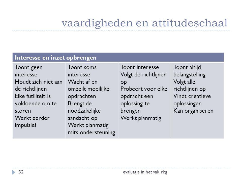 vaardigheden en attitudeschaal evaluatie in het vak rkg32 Interesse en inzet opbrengen Toont geen interesse Houdt zich niet aan de richtlijnen Elke fu