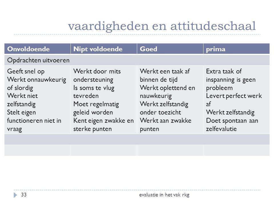 vaardigheden en attitudeschaal evaluatie in het vak rkg33 OnvoldoendeNipt voldoendeGoedprima Opdrachten uitvoeren Geeft snel op Werkt onnauwkeurig of