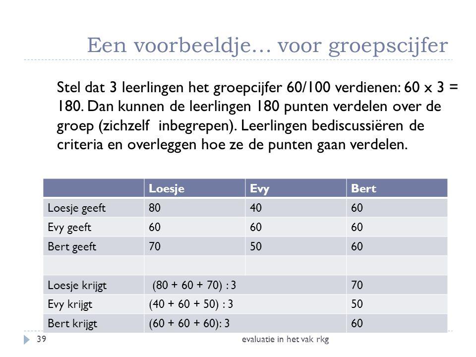 Een voorbeeldje… voor groepscijfer evaluatie in het vak rkg39 LoesjeEvyBert Loesje geeft804060 Evy geeft60 Bert geeft705060 Loesje krijgt (80 + 60 + 7