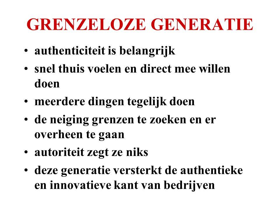 GRENZELOZE GENERATIE •authenticiteit is belangrijk •snel thuis voelen en direct mee willen doen •meerdere dingen tegelijk doen •de neiging grenzen te zoeken en er overheen te gaan •autoriteit zegt ze niks •deze generatie versterkt de authentieke en innovatieve kant van bedrijven