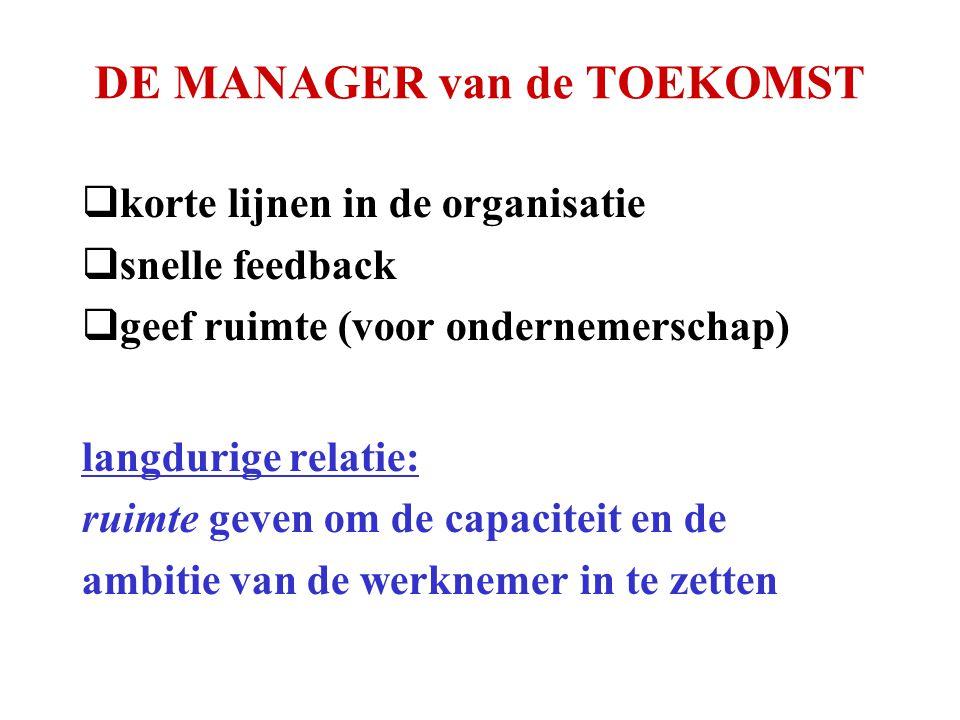 DE MANAGER van de TOEKOMST  korte lijnen in de organisatie  snelle feedback  geef ruimte (voor ondernemerschap) langdurige relatie: ruimte geven om de capaciteit en de ambitie van de werknemer in te zetten