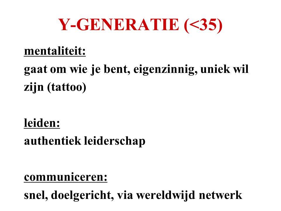 Y-GENERATIE (<35) mentaliteit: gaat om wie je bent, eigenzinnig, uniek wil zijn (tattoo) leiden: authentiek leiderschap communiceren: snel, doelgericht, via wereldwijd netwerk