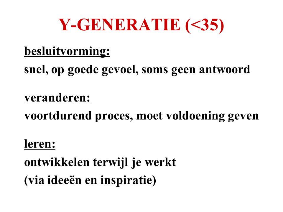 Y-GENERATIE (<35) besluitvorming: snel, op goede gevoel, soms geen antwoord veranderen: voortdurend proces, moet voldoening geven leren: ontwikkelen terwijl je werkt (via ideeën en inspiratie)