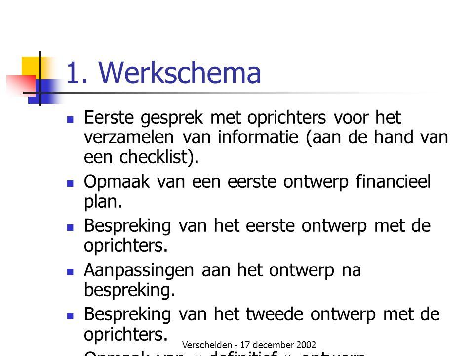 Verschelden - 17 december 2002 1. Werkschema  Eerste gesprek met oprichters voor het verzamelen van informatie (aan de hand van een checklist).  Opm