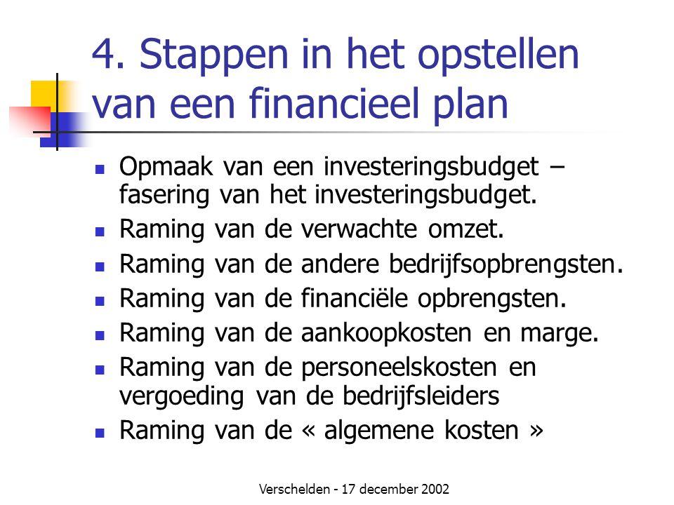 Verschelden - 17 december 2002 4. Stappen in het opstellen van een financieel plan  Opmaak van een investeringsbudget – fasering van het investerings
