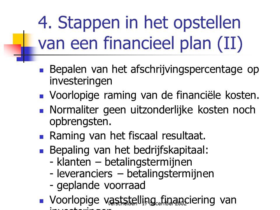 Verschelden - 17 december 2002 4. Stappen in het opstellen van een financieel plan (II)  Bepalen van het afschrijvingspercentage op investeringen  V