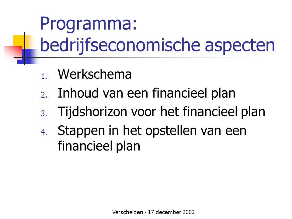 Verschelden - 17 december 2002 Programma: bedrijfseconomische aspecten 1. Werkschema 2. Inhoud van een financieel plan 3. Tijdshorizon voor het financ