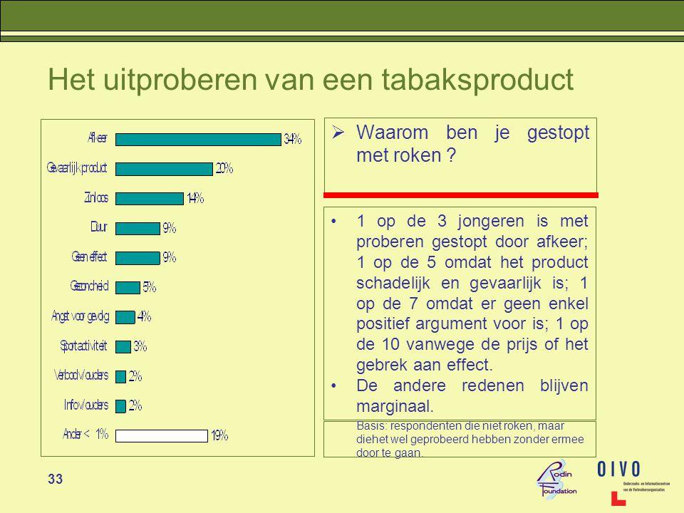 33 Het uitproberen van een tabaksproduct  Waarom ben je gestopt met roken .