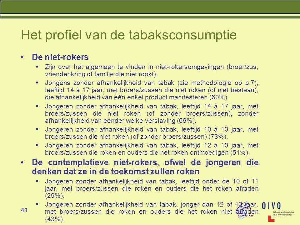 41 Het profiel van de tabaksconsumptie •De niet-rokers  Zijn over het algemeen te vinden in niet-rokersomgevingen (broer/zus, vriendenkring of familie die niet rookt).