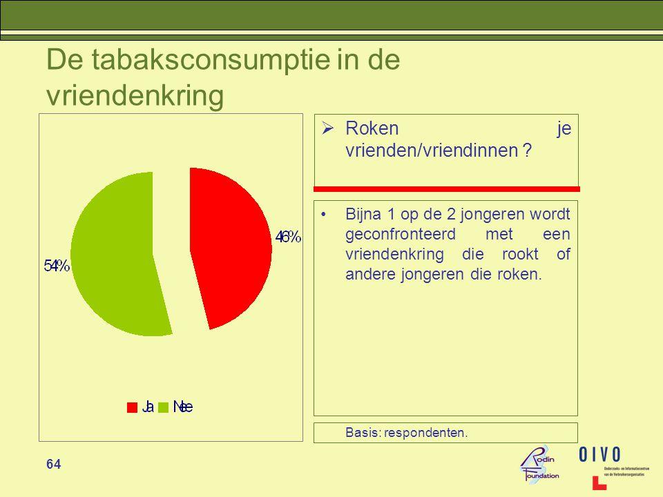 64 De tabaksconsumptie in de vriendenkring  Roken je vrienden/vriendinnen .