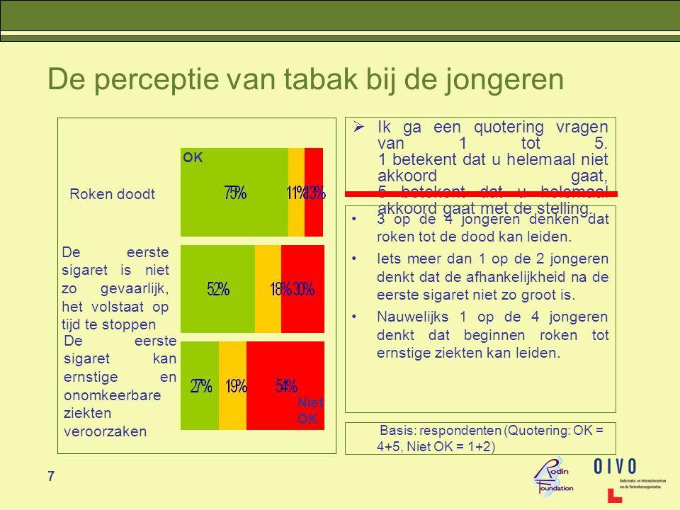 8 Verschil volgens profiel •Roken doodt  De jongeren uit een laag sociaal milieu (70%) associëren tabak minder vaak met de dood.