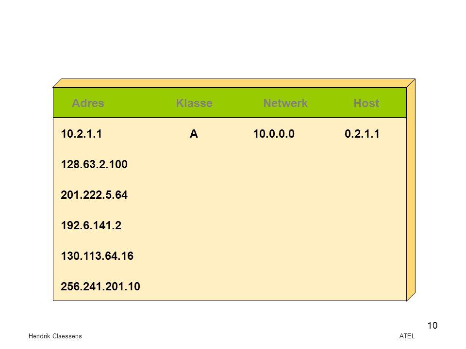 Hendrik Claessens ATEL 10 AdresKlasseNetwerkHost 10.2.1.1 128.63.2.100 201.222.5.64 192.6.141.2 130.113.64.16 256.241.201.10 A10.0.0.00.2.1.1