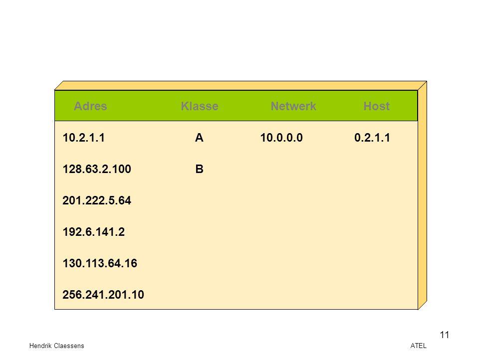 Hendrik Claessens ATEL 11 AdresKlasseNetwerkHost 10.2.1.1 128.63.2.100 201.222.5.64 192.6.141.2 130.113.64.16 256.241.201.10 A B 10.0.0.00.2.1.1