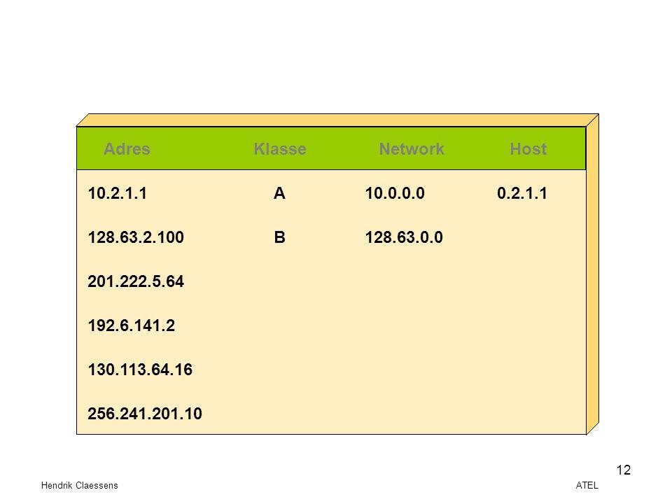 Hendrik Claessens ATEL 12 AdresKlasseNetworkHost 10.2.1.1 128.63.2.100 201.222.5.64 192.6.141.2 130.113.64.16 256.241.201.10 A B 10.0.0.0 128.63.0.0 0