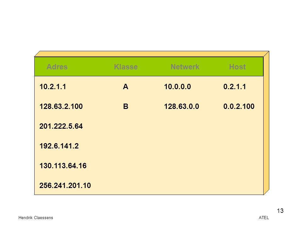 Hendrik Claessens ATEL 13 AdresKlasseNetwerkHost 10.2.1.1 128.63.2.100 201.222.5.64 192.6.141.2 130.113.64.16 256.241.201.10 A B 10.0.0.0 128.63.0.0 0
