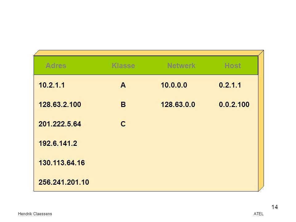 Hendrik Claessens ATEL 14 AdresKlasseNetwerkHost 10.2.1.1 128.63.2.100 201.222.5.64 192.6.141.2 130.113.64.16 256.241.201.10 A B C 10.0.0.0 128.63.0.0