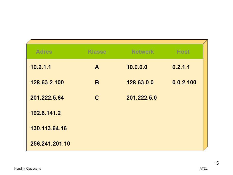 Hendrik Claessens ATEL 15 AdresKlasseNetwerkHost 10.2.1.1 128.63.2.100 201.222.5.64 192.6.141.2 130.113.64.16 256.241.201.10 A B C 10.0.0.0 128.63.0.0