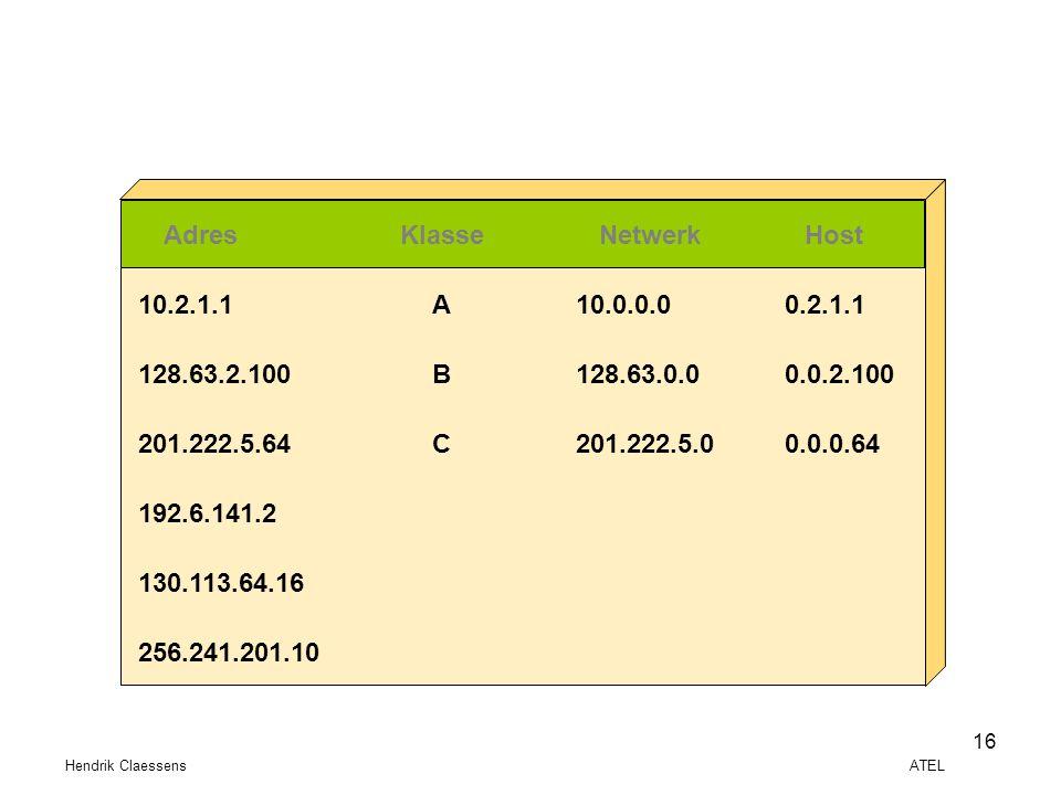 Hendrik Claessens ATEL 16 AdresKlasseNetwerkHost 10.2.1.1 128.63.2.100 201.222.5.64 192.6.141.2 130.113.64.16 256.241.201.10 A B C 10.0.0.0 128.63.0.0