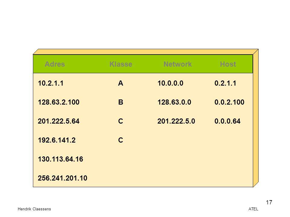 Hendrik Claessens ATEL 17 AdresKlasseNetworkHost 10.2.1.1 128.63.2.100 201.222.5.64 192.6.141.2 130.113.64.16 256.241.201.10 A B C C 10.0.0.0 128.63.0
