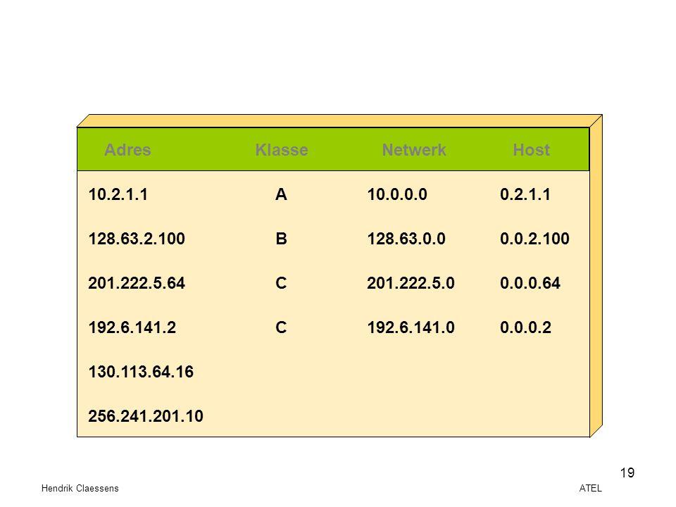 Hendrik Claessens ATEL 19 AdresKlasseNetwerkHost 10.2.1.1 128.63.2.100 201.222.5.64 192.6.141.2 130.113.64.16 256.241.201.10 A B C C 10.0.0.0 128.63.0